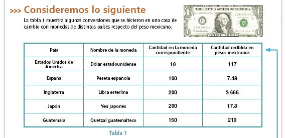 Contextualizar A Lo Largo De La Historia El Problema Del Cambio Monedas Mediante Elecimiento Tipo
